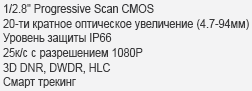 Hikvision DS-2DF5284-AEL IP-камера (Описание).PNG