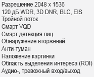Hikvision DS-2CD4232FWD-IS IP-камера (Описание).PNG
