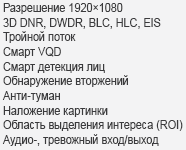 Hikvision DS-2CD4224F-IS IP-камера (Описание).PNG