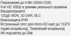 Hikvision DS-2CD2742FWD-IS IP-камера (Описание).PNG